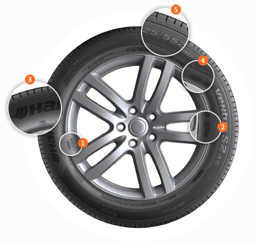 타이어 구매하기 전에 꼭 확인하세요. 이미지